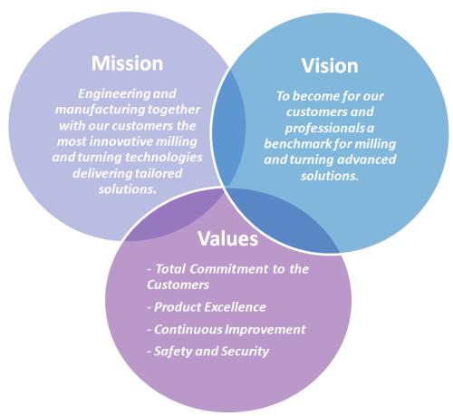 vision2 - Copia